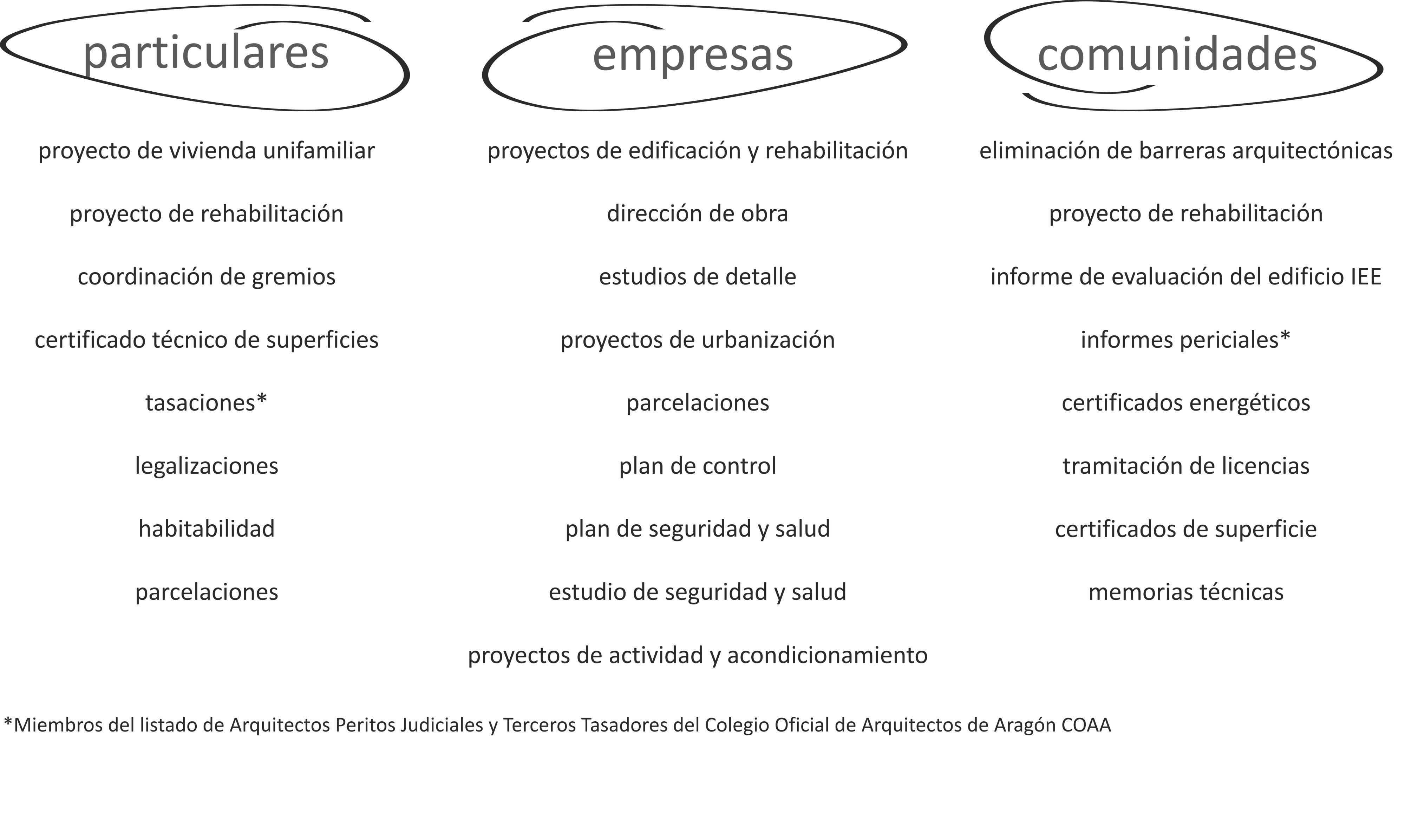 Stamm-Pousa-Currás, Arquitectos - Google+